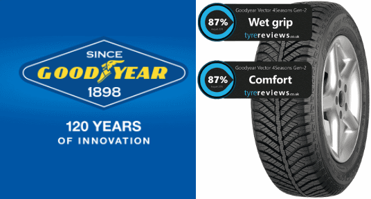 Goodyear Vector 4Seasons Gen-2 scoops four test awards in 2018